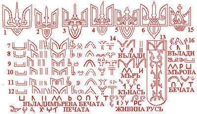 История Славянских рун