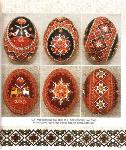 то росписью яиц