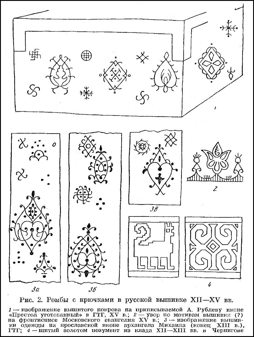 схема вышивки пара на берегу монохром