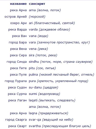имена на и: