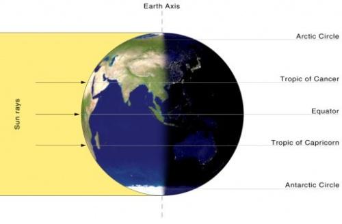 Весеннее равноденствие произойдёт сегодня на Земле