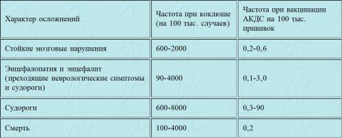 Карта профилактических прививок Марксистская Справка для выхода из академического отпуска Улица Шумилова