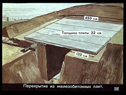 Противорадиационные укрытия и как их построить