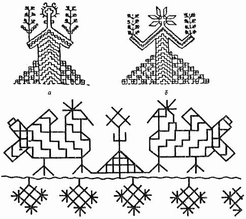 И. М. Денисова. Образ древнеславянского храма в русском народном искусстве