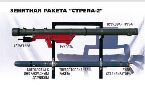 РПГ-7 - Call of Duty Wiki - Wikia