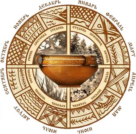 календарь гороскоп современный