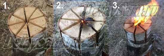 Деревянный примус свеча костер рюкзаке слинг-рюкзаки актив отзывы