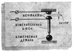 Браковка детали при помощи электроконтактного устройства