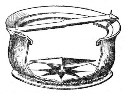 Старинный компас (начало XIV века).
