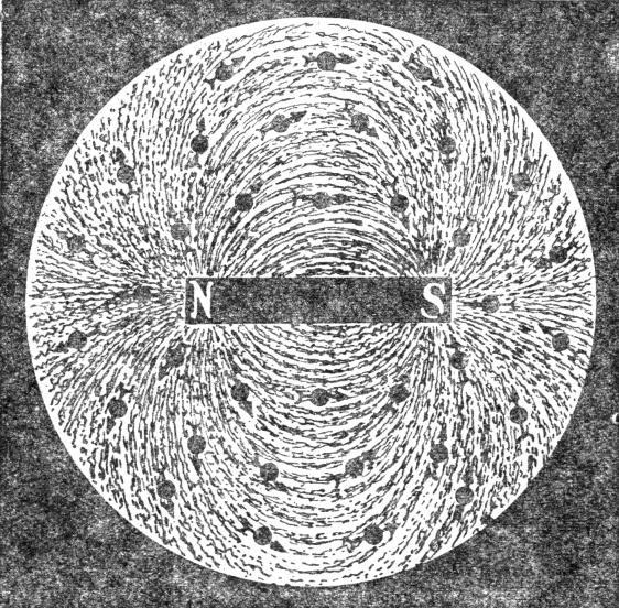 Компасные стрелки, расположенные вокруг магнита