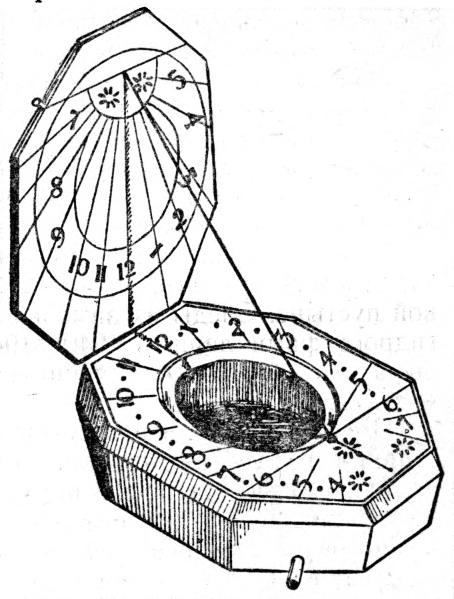 Русский компас — солнечные часы.