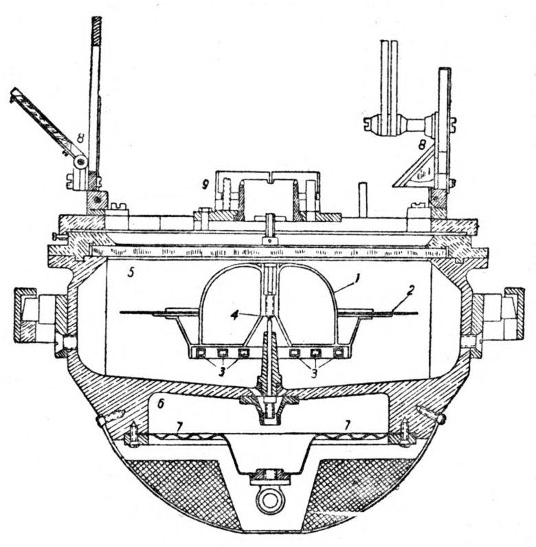 Морской магнитный компас в разрезе